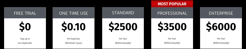AutoMerge 2021 Pricing